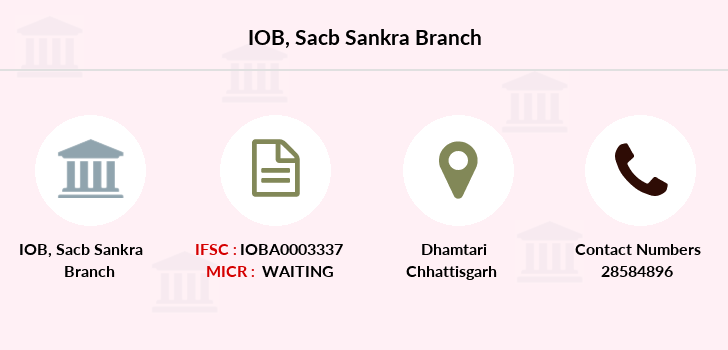 Indian-overseas-bank Sacb-sankra branch