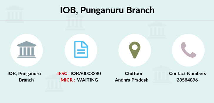 Indian-overseas-bank Punganuru branch
