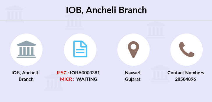 Indian-overseas-bank Ancheli branch