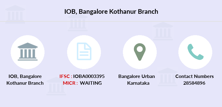 Indian-overseas-bank Bangalore-kothanur branch