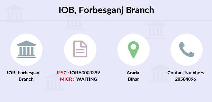 Indian-overseas-bank Forbesganj branch