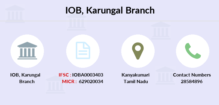 Indian-overseas-bank Karungal branch
