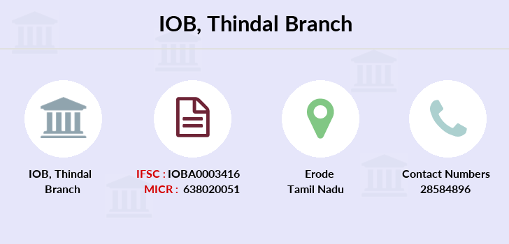 Indian-overseas-bank Thindal branch