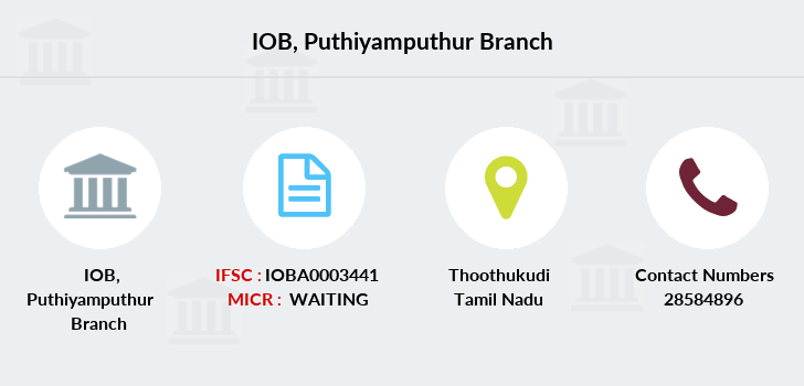Indian-overseas-bank Puthiyamputhur branch