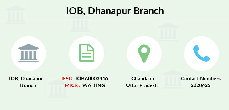 Indian-overseas-bank Dhanapur branch