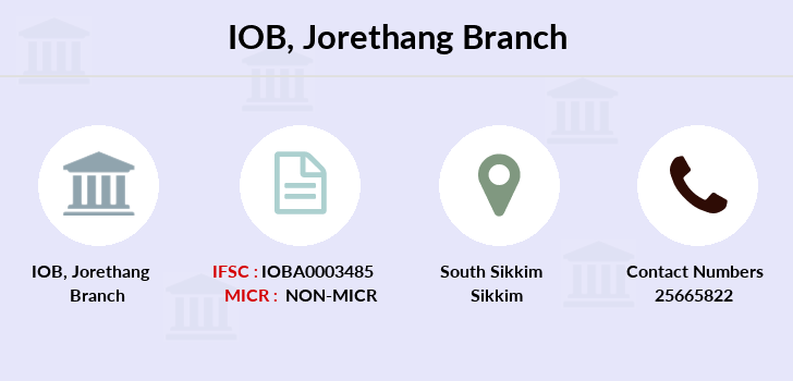 Indian-overseas-bank Jorethang branch