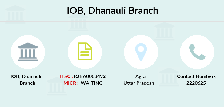 Indian-overseas-bank Dhanauli branch