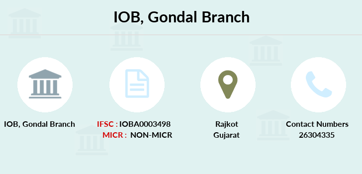 Indian-overseas-bank Gondal branch