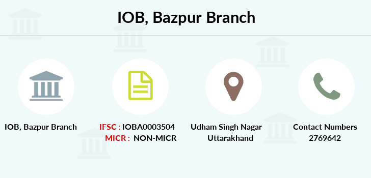 Indian-overseas-bank Bazpur branch