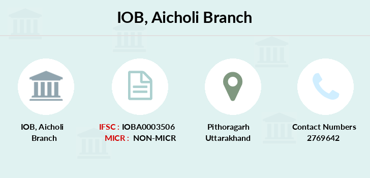 Indian-overseas-bank Aicholi branch