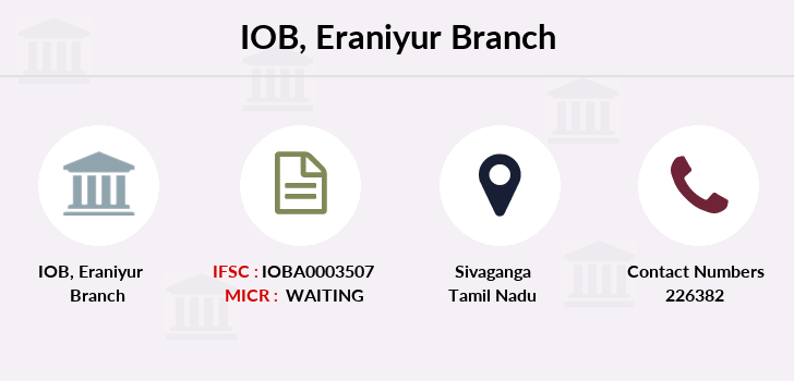 Indian-overseas-bank Eraniyur branch
