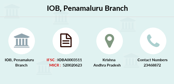 Indian-overseas-bank Penamaluru branch
