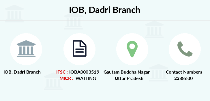 Indian-overseas-bank Dadri branch