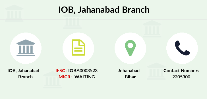 Indian-overseas-bank Jahanabad branch