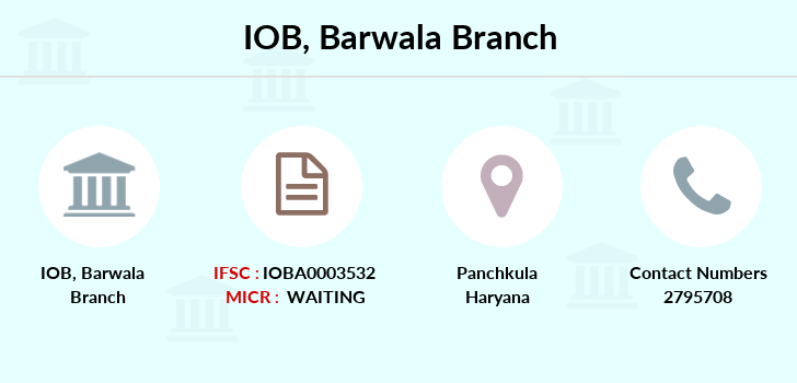 Indian-overseas-bank Barwala branch