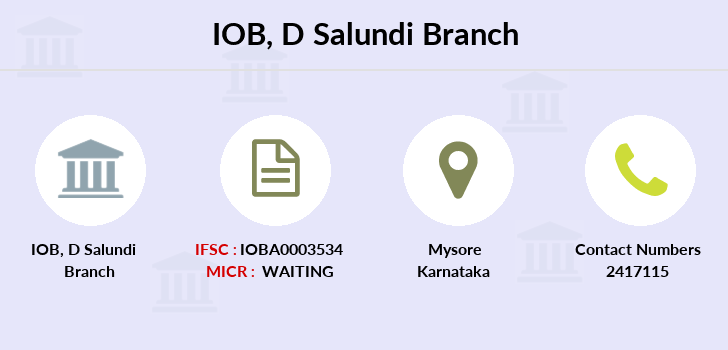 Indian-overseas-bank D-salundi branch