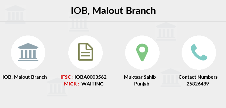 Indian-overseas-bank Malout branch