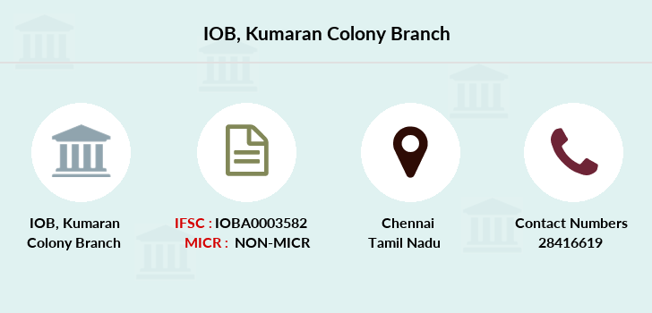 Indian-overseas-bank Kumaran-colony branch