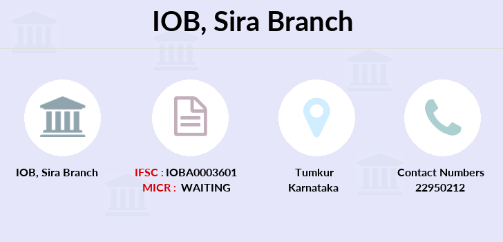 Indian-overseas-bank Sira branch