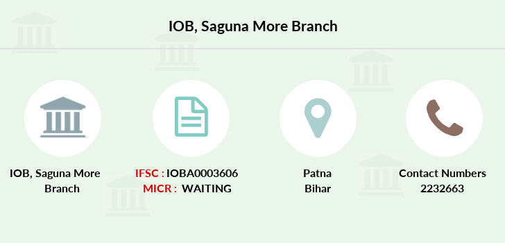 Indian-overseas-bank Saguna-more branch
