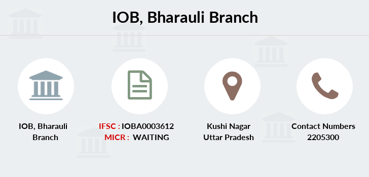Indian-overseas-bank Bharauli branch