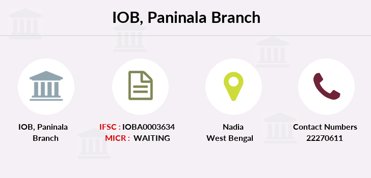 Indian-overseas-bank Paninala branch