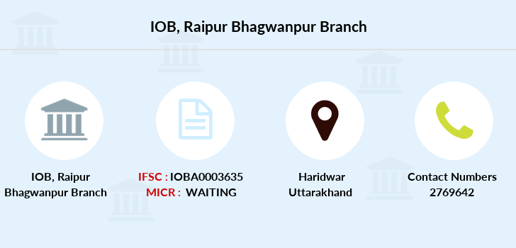 Indian-overseas-bank Raipur-bhagwanpur branch
