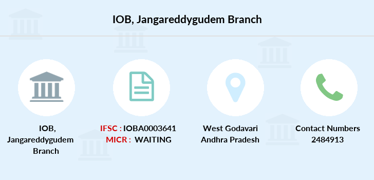 Indian-overseas-bank Jangareddygudem branch