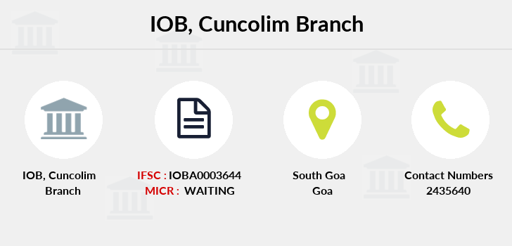 Indian-overseas-bank Cuncolim branch