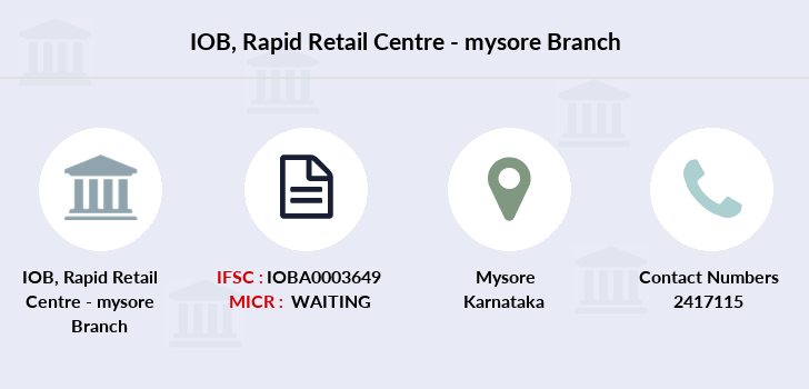 Indian-overseas-bank Rapid-retail-centre-mysore branch