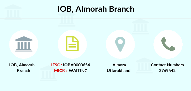 Indian-overseas-bank Almorah branch