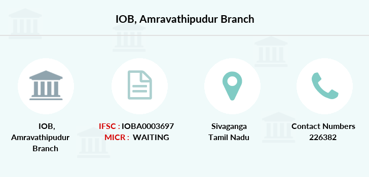 Indian-overseas-bank Amravathipudur branch