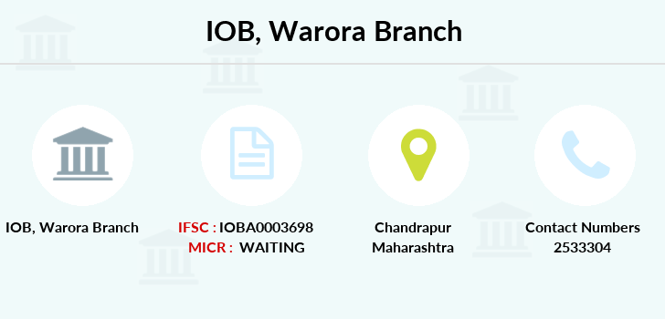 Indian-overseas-bank Warora branch
