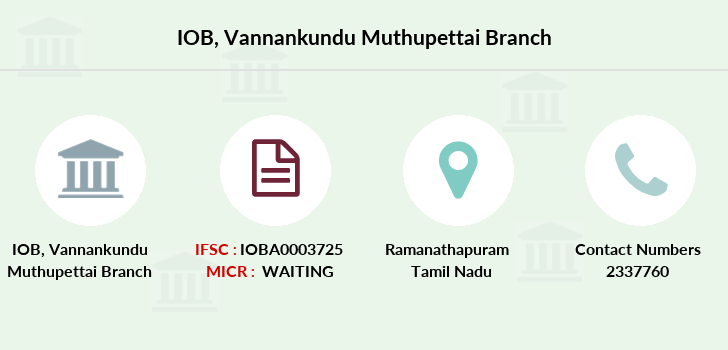 Indian-overseas-bank Vannankundu-muthupettai branch