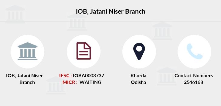 Indian-overseas-bank Jatani-niser branch