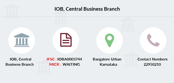 Indian-overseas-bank Central-business branch