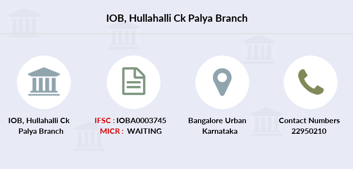 Indian-overseas-bank Hullahalli-ck-palya branch