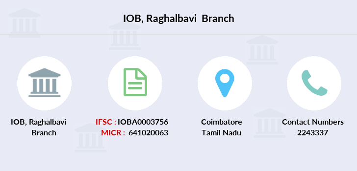 Indian-overseas-bank Raghalbavi branch