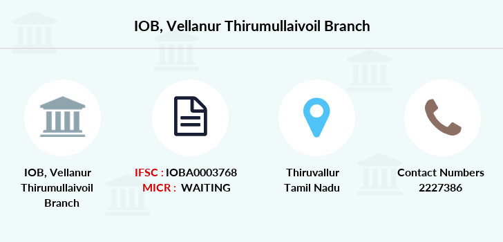 Indian-overseas-bank Vellanur-thirumullaivoil branch