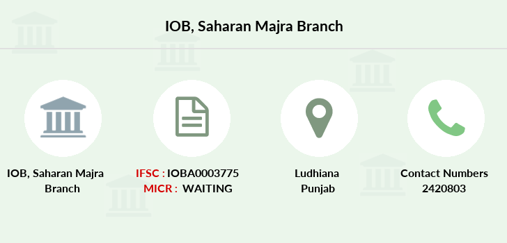 Indian-overseas-bank Saharan-majra branch