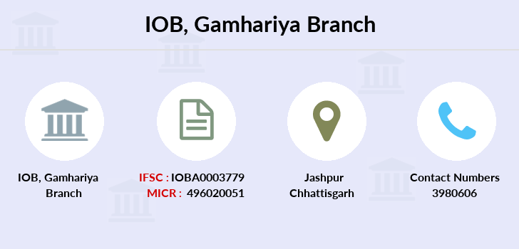 Indian-overseas-bank Gamhariya branch