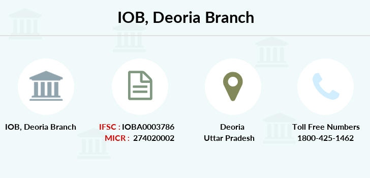Indian-overseas-bank Deoria branch