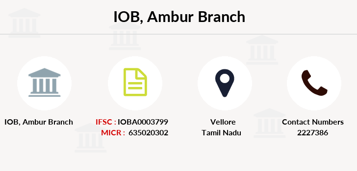 Indian-overseas-bank Ambur branch