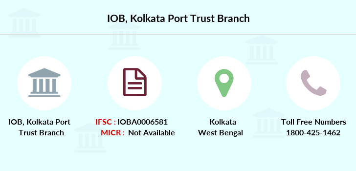 Indian-overseas-bank Kolkata-port-trust branch