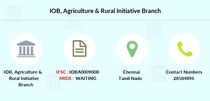 Indian-overseas-bank Agriculture-rural-initiative branch