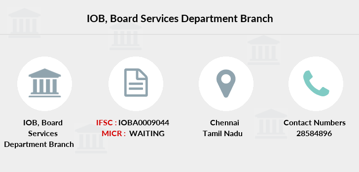 Indian-overseas-bank Board-services-department branch