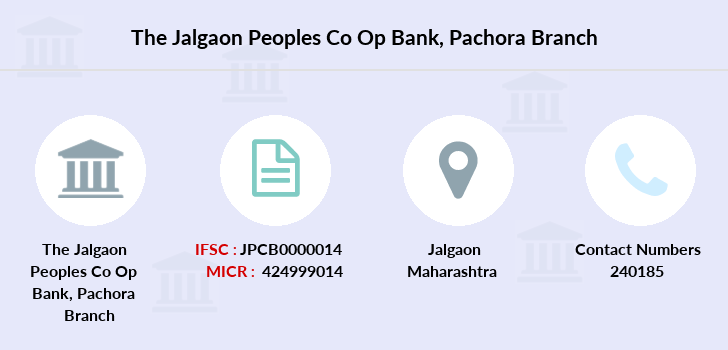 The-jalgaon-peoples-co-op-bank Pachora branch
