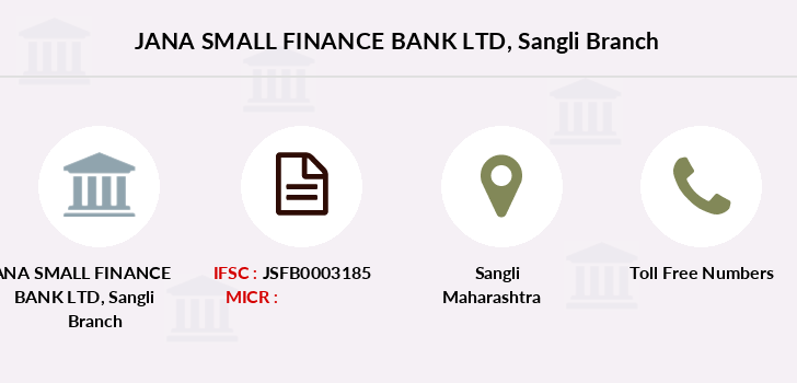 Jana-small-finance-bank-ltd Sangli branch