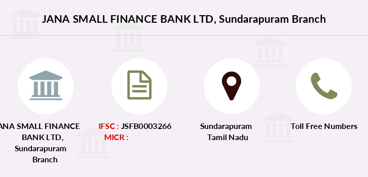 Jana-small-finance-bank-ltd Sundarapuram branch