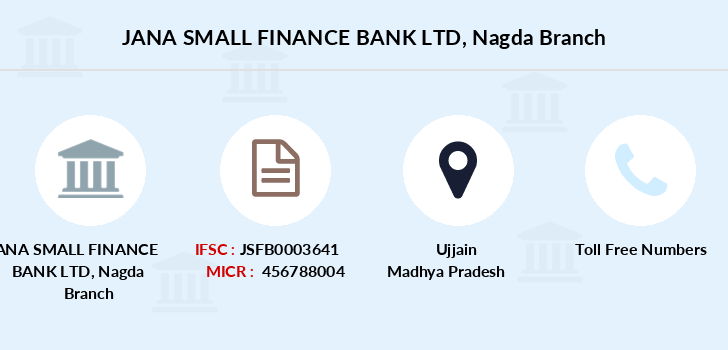 Jana-small-finance-bank-ltd Nagda branch